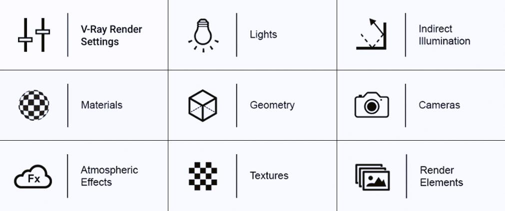 Nội dung khoá học Vray 3ds Max online rất chi tiết và đầy đủ