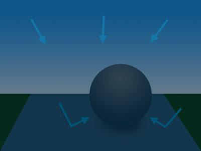 cách đặt ánh sáng trong 3D Max Vray