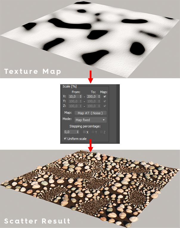 """Scatter dùng Texture có thang độ xám trong Chế độ """"Map fixed"""""""