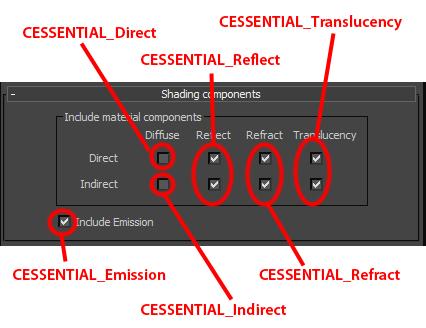 Corona render elements components-Hoc Corona Render